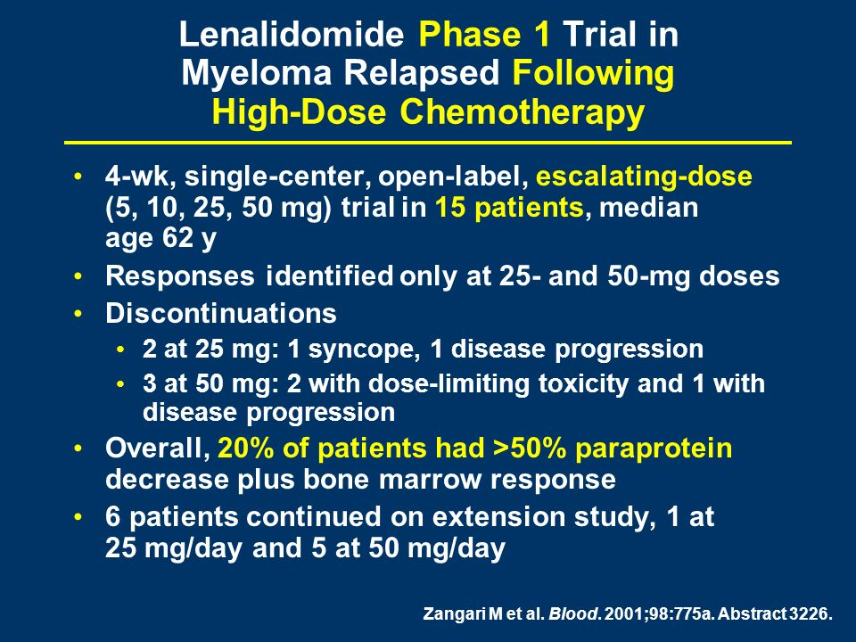 Zangari M et al. Blood. 2001;98:775a. Abstract 3226. Lenalidomide Phase 1 Trial in Myeloma Relapsed Following High-Dose Chemotherapy 4-wk, single-cent