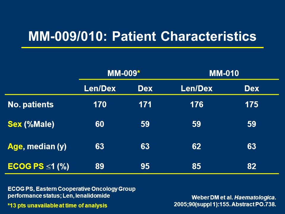 ECOG PS, Eastern Cooperative Oncology Group performance status; Len, lenalidomide *13 pts unavailable at time of analysis MM-009/010: Patient Characte