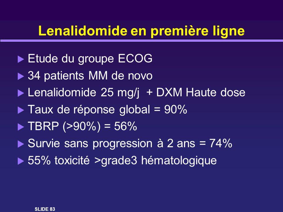 Lenalidomide en première ligne Etude du groupe ECOG 34 patients MM de novo Lenalidomide 25 mg/j + DXM Haute dose Taux de réponse global = 90% TBRP (>9