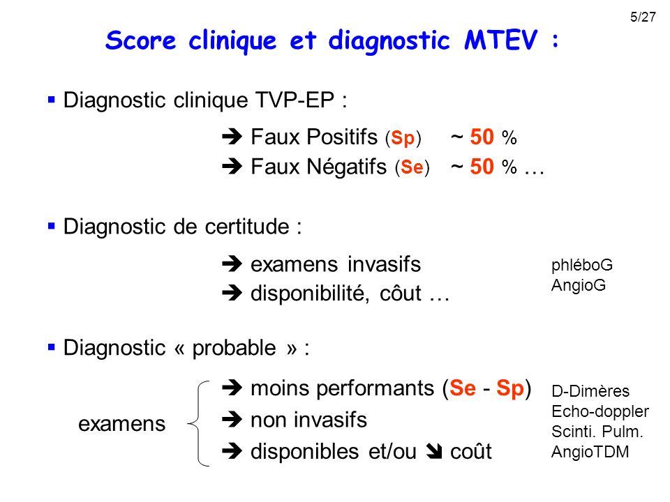 Score clinique et diagnostic MTEV : Diagnostic de certitude : examens invasifs disponibilité, côut … Diagnostic clinique TVP-EP : Diagnostic « probabl