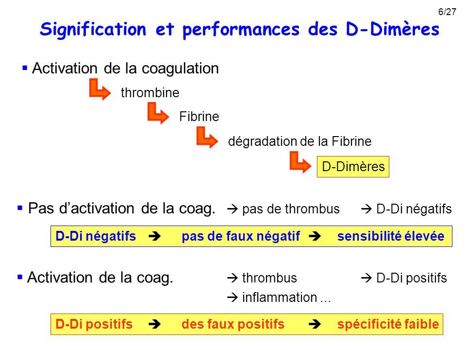 D-Dimères thrombine Signification et performances des D-Dimères Activation de la coagulation Fibrine dégradation de la Fibrine Pas dactivation de la c