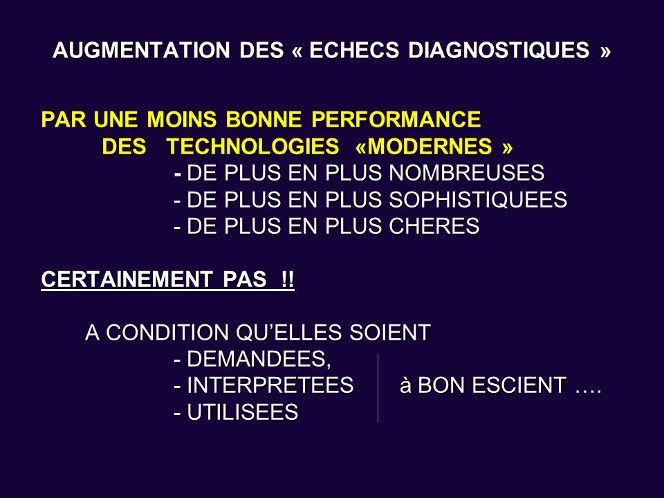AUGMENTATION DES « ECHECS DIAGNOSTIQUES » PAR UNE MOINS BONNE PERFORMANCE DES TECHNOLOGIES «MODERNES » DES TECHNOLOGIES «MODERNES » - DE PLUS EN PLUS