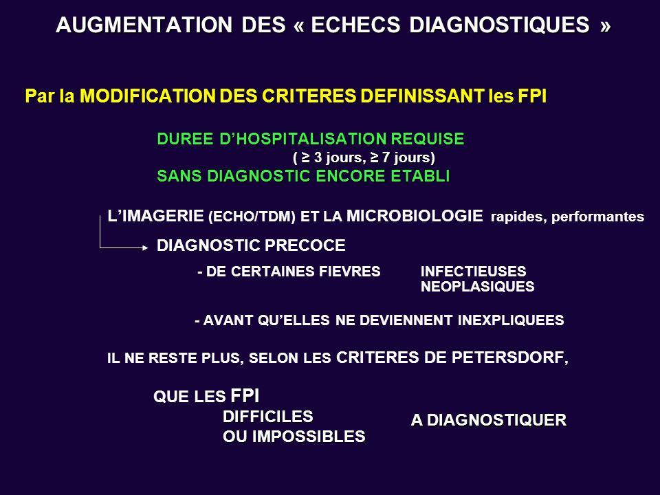 AUGMENTATION DES « ECHECS DIAGNOSTIQUES » AUGMENTATION DES « ECHECS DIAGNOSTIQUES » Par la MODIFICATION DES CRITERES DEFINISSANT les FPI DUREE DHOSPIT