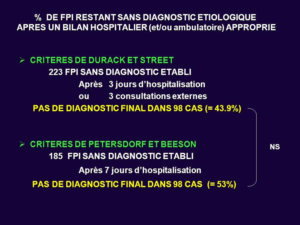 % DE FPI RESTANT SANS DIAGNOSTIC ETIOLOGIQUE APRES UN BILAN HOSPITALIER (et/ou ambulatoire) APPROPRIE CRITERES DE DURACK ET STREET CRITERES DE DURACK