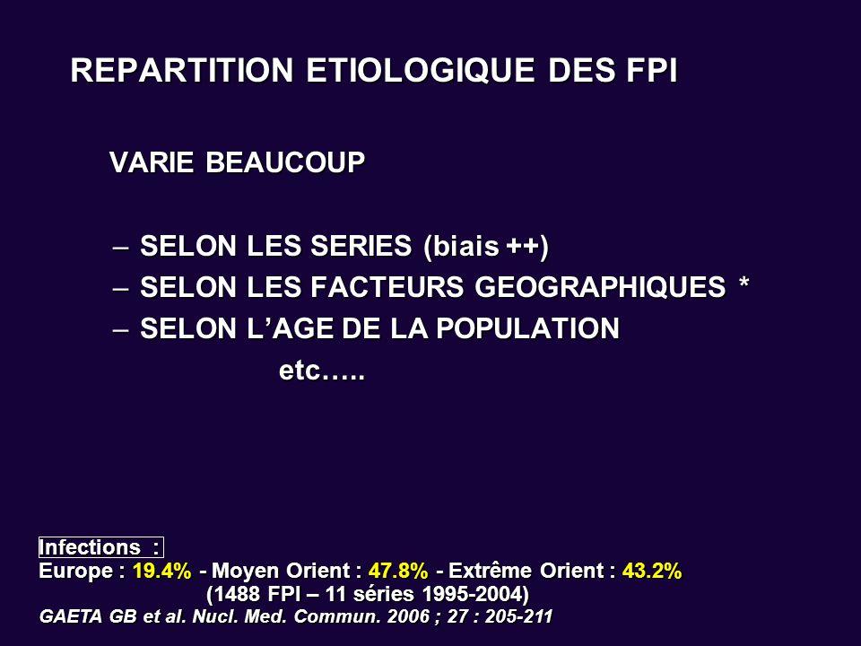 REPARTITION ETIOLOGIQUE DES FPI VARIE BEAUCOUP VARIE BEAUCOUP –SELON LES SERIES (biais ++) –SELON LES FACTEURS GEOGRAPHIQUES * –SELON LAGE DE LA POPUL