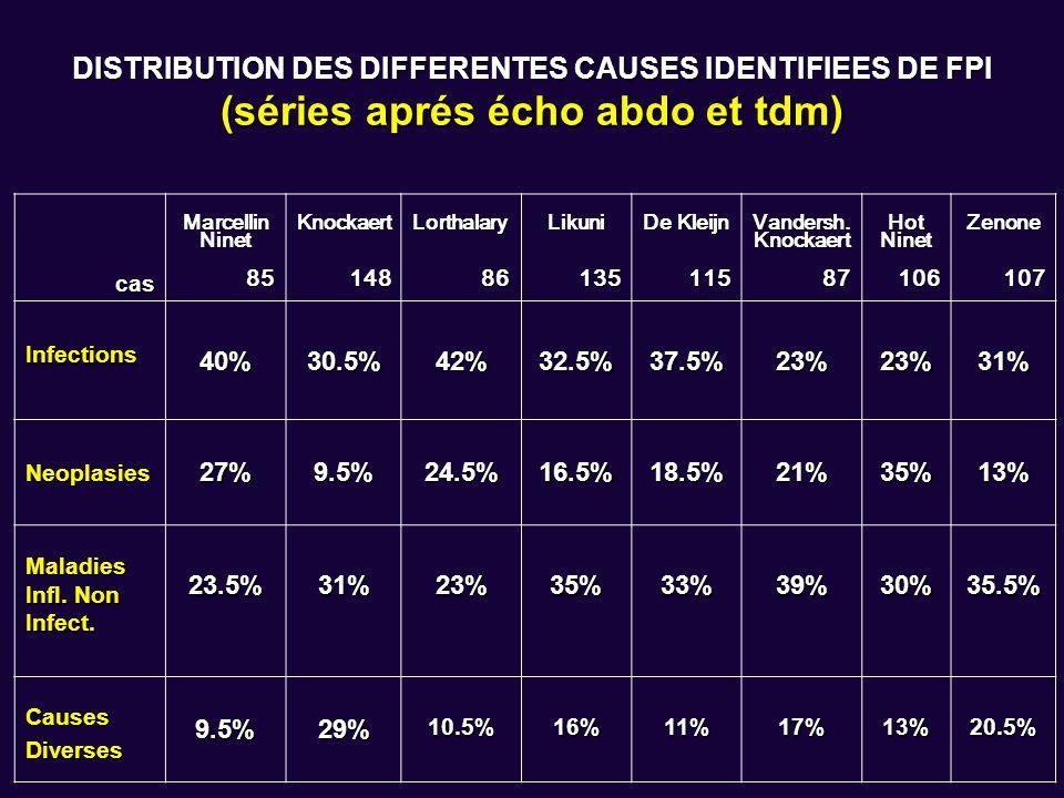DISTRIBUTION DES DIFFERENTES CAUSES IDENTIFIEES DE FPI (séries aprés écho abdo et tdm) casMarcellinNinet85Knockaert148Lorthalary86Likuni135 De Kleijn