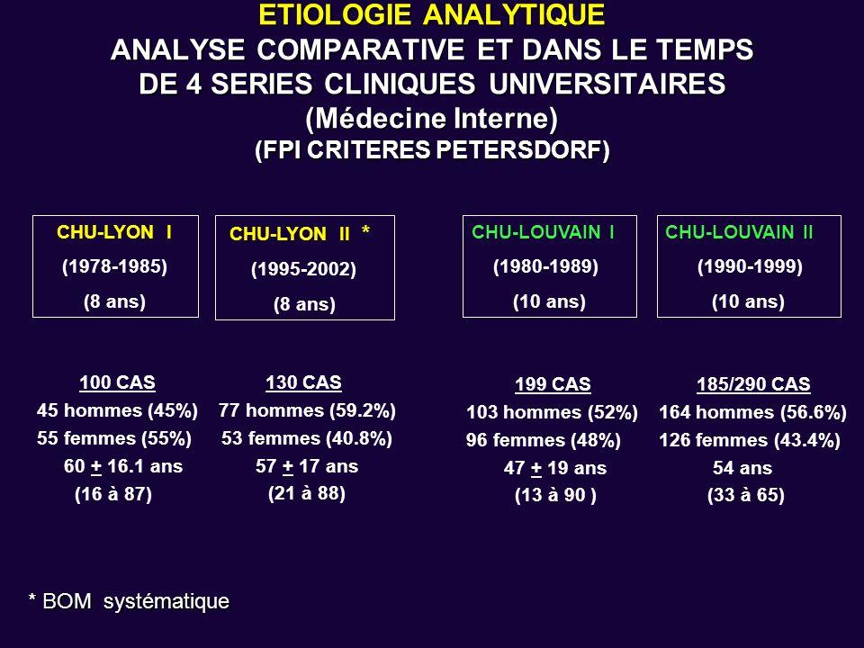 ETIOLOGIE ANALYTIQUE ANALYSE COMPARATIVE ET DANS LE TEMPS DE 4 SERIES CLINIQUES UNIVERSITAIRES (Médecine Interne) (FPI CRITERES PETERSDORF) CHU-LYON I