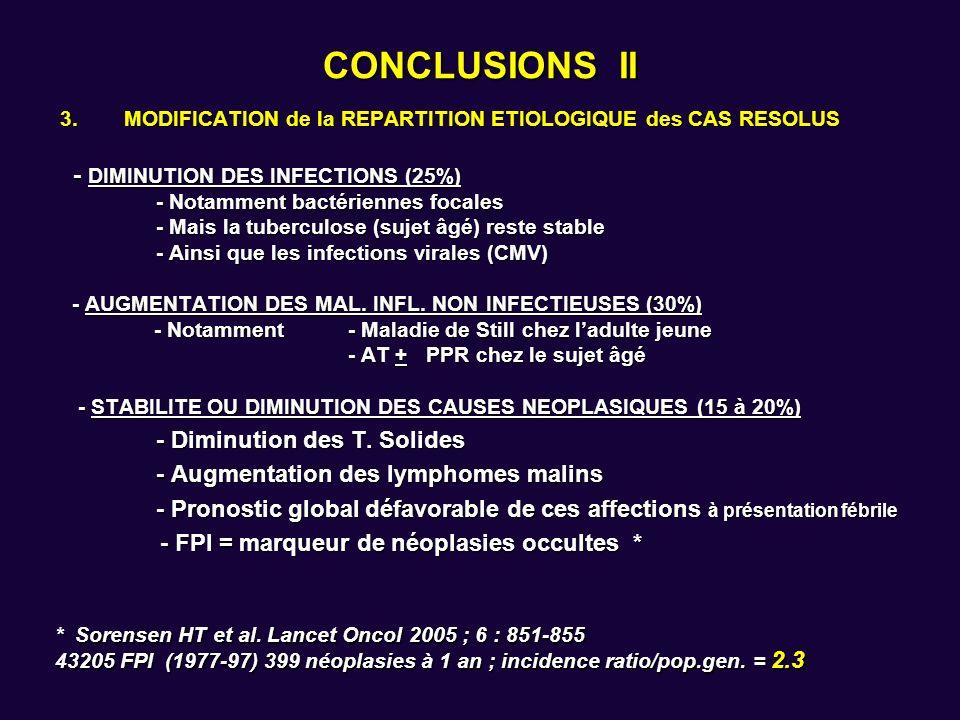 CONCLUSIONS II 3.MODIFICATION de la REPARTITION ETIOLOGIQUE des CAS RESOLUS - DIMINUTION DES INFECTIONS (25%) - DIMINUTION DES INFECTIONS (25%) - Nota