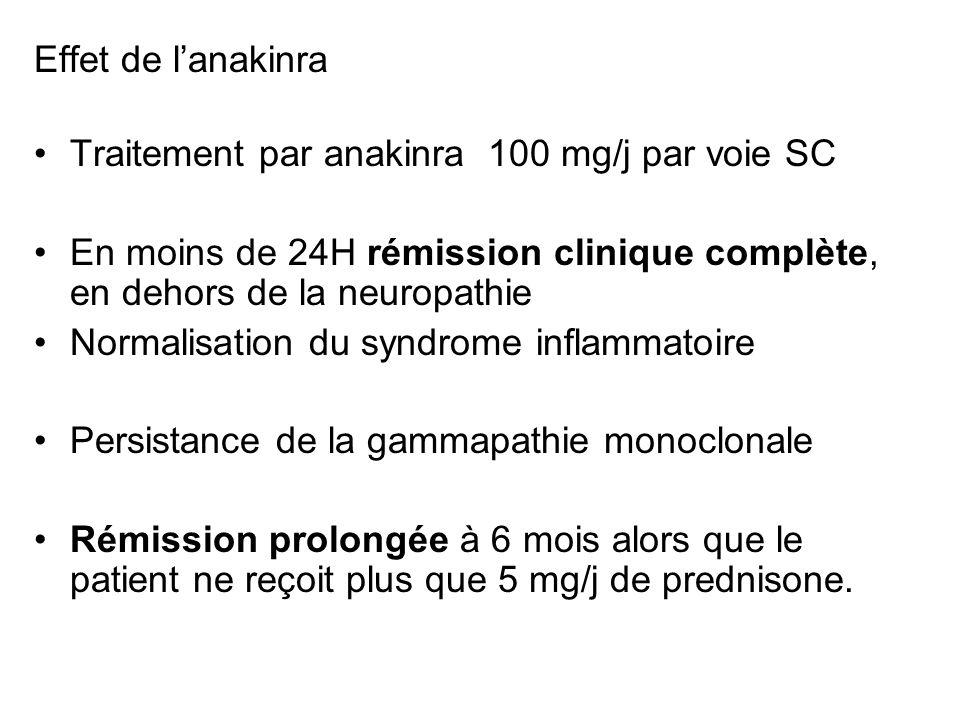 Effet de lanakinra Traitement par anakinra 100 mg/j par voie SC En moins de 24H rémission clinique complète, en dehors de la neuropathie Normalisation du syndrome inflammatoire Persistance de la gammapathie monoclonale Rémission prolongée à 6 mois alors que le patient ne reçoit plus que 5 mg/j de prednisone.