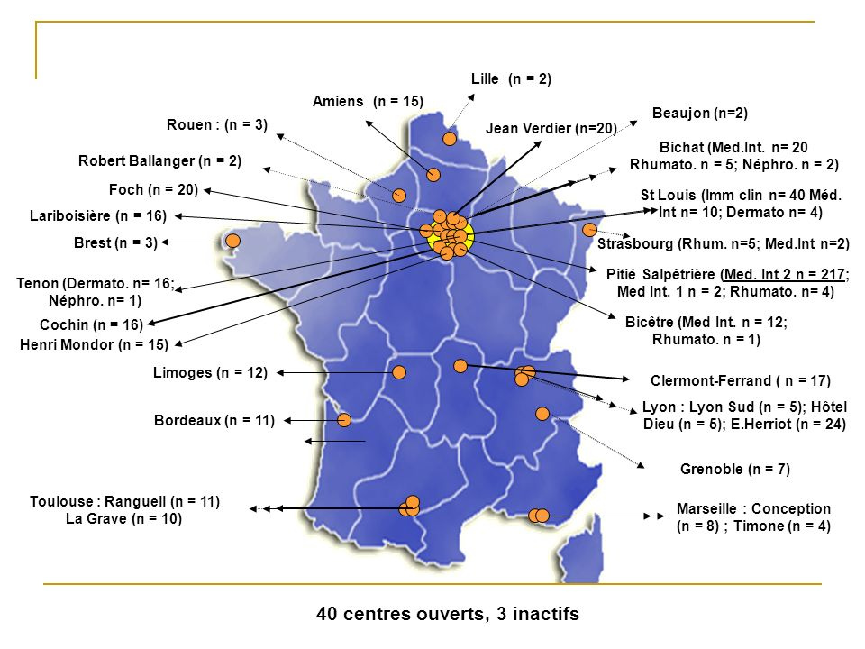 Pitié Salpêtrière (Med. Int 2 n = 217; Med Int. 1 n = 2; Rhumato. n= 4) St Louis (Imm clin n= 40 Méd. Int n= 10; Dermato n= 4) Foch (n = 20) Clermont-
