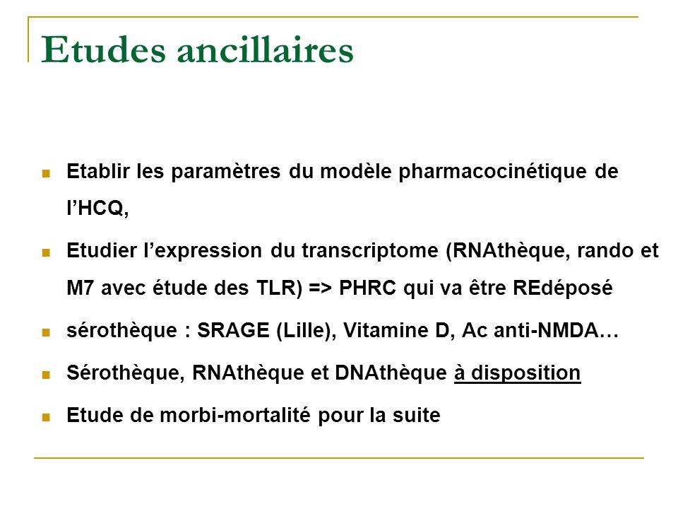 Etudes ancillaires Etablir les paramètres du modèle pharmacocinétique de lHCQ, Etudier lexpression du transcriptome (RNAthèque, rando et M7 avec étude