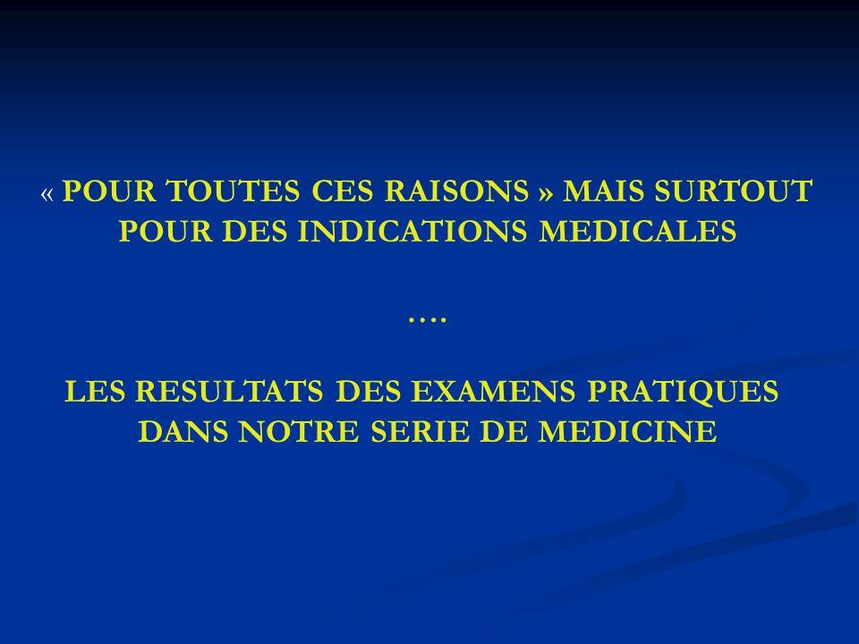 « POUR TOUTES CES RAISONS » MAIS SURTOUT POUR DES INDICATIONS MEDICALES …. LES RESULTATS DES EXAMENS PRATIQUES DANS NOTRE SERIE DE MEDICINE