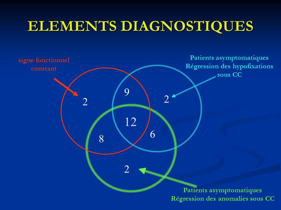 ELEMENTS DIAGNOSTIQUES 12 6 8 9 2 2 2 Patients asymptomatiques Régression des anomalies sous CC signe fonctionnel constant Patients asymptomatiques Ré