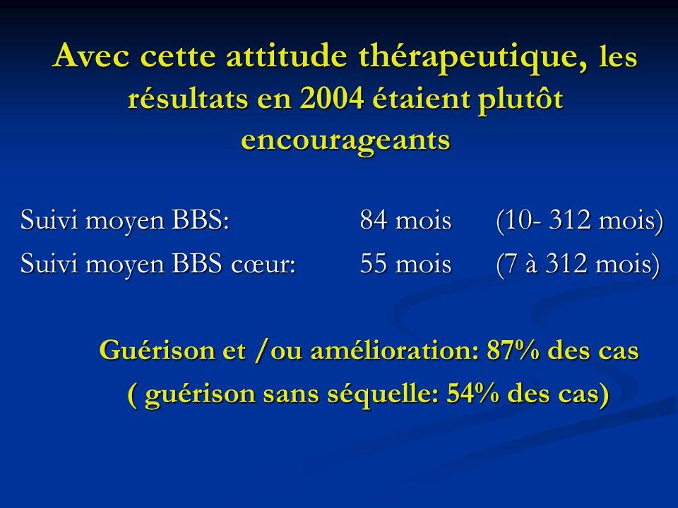Avec cette attitude thérapeutique, les résultats en 2004 étaient plutôt encourageants Suivi moyen BBS: 84 mois (10- 312 mois) Suivi moyen BBS cœur: 55