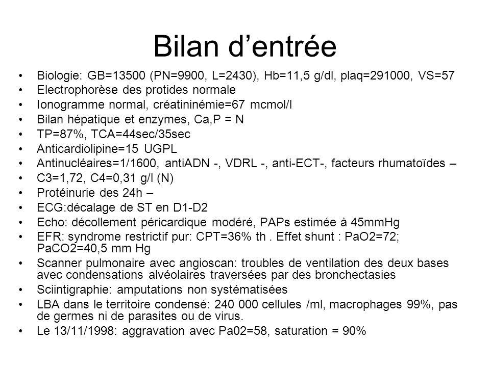 Bilan dentrée Biologie: GB=13500 (PN=9900, L=2430), Hb=11,5 g/dl, plaq=291000, VS=57 Electrophorèse des protides normale Ionogramme normal, créatininémie=67 mcmol/l Bilan hépatique et enzymes, Ca,P = N TP=87%, TCA=44sec/35sec Anticardiolipine=15 UGPL Antinucléaires=1/1600, antiADN -, VDRL -, anti-ECT-, facteurs rhumatoïdes – C3=1,72, C4=0,31 g/l (N) Protéinurie des 24h – ECG:décalage de ST en D1-D2 Echo: décollement péricardique modéré, PAPs estimée à 45mmHg EFR: syndrome restrictif pur: CPT=36% th.