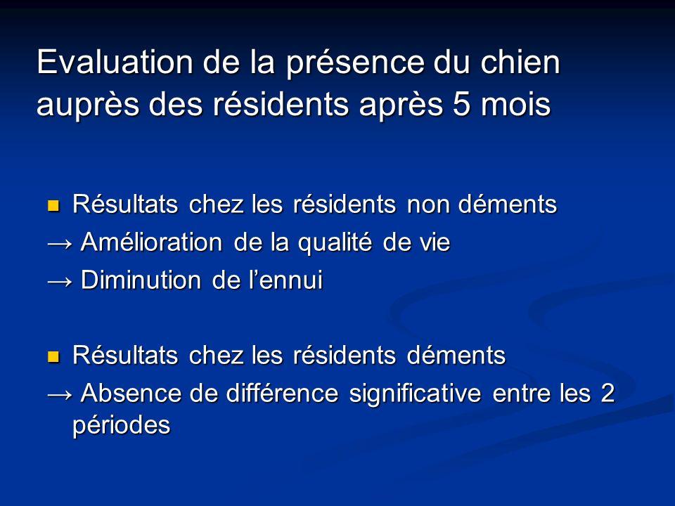 Evaluation de la présence du chien auprès des résidents après 5 mois Résultats chez les résidents non déments Résultats chez les résidents non déments