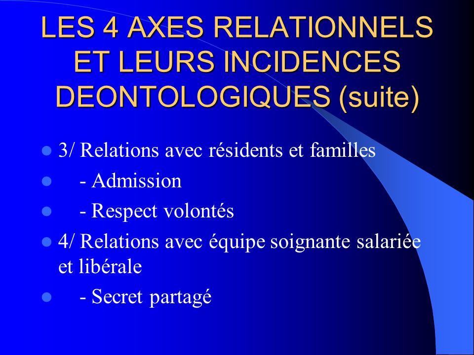 LES 4 AXES RELATIONNELS ET LEURS INCIDENCES DEONTOLOGIQUES (suite) 3/ Relations avec résidents et familles - Admission - Respect volontés 4/ Relations avec équipe soignante salariée et libérale - Secret partagé
