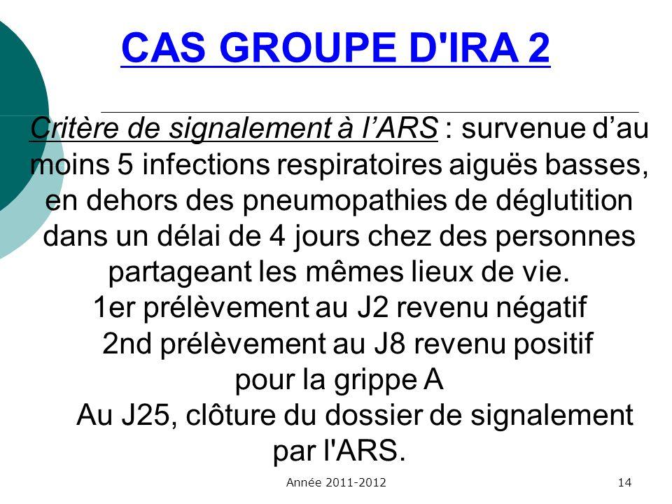 CAS GROUPE D'IRA 2 Critère de signalement à lARS : survenue dau moins 5 infections respiratoires aiguës basses, en dehors des pneumopathies de dégluti