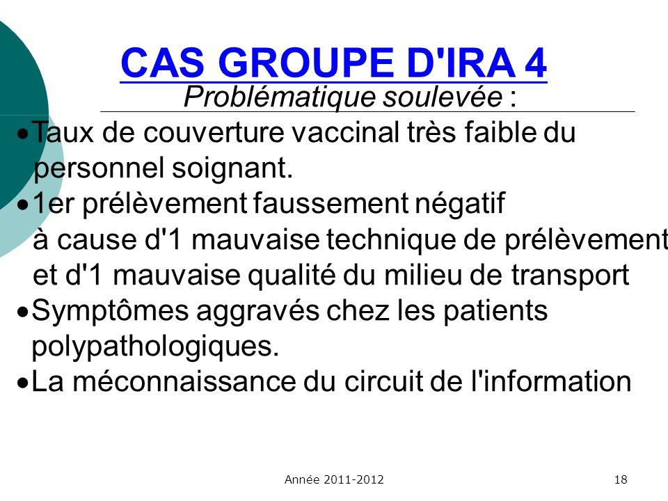 CAS GROUPE D'IRA 4 Problématique soulevée : Taux de couverture vaccinal très faible du personnel soignant. 1er prélèvement faussement négatif à cause