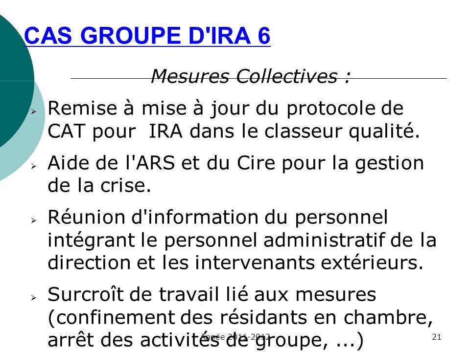 CAS GROUPE D'IRA 6 Mesures Collectives : Remise à mise à jour du protocole de CAT pour IRA dans le classeur qualité. Aide de l'ARS et du Cire pour la