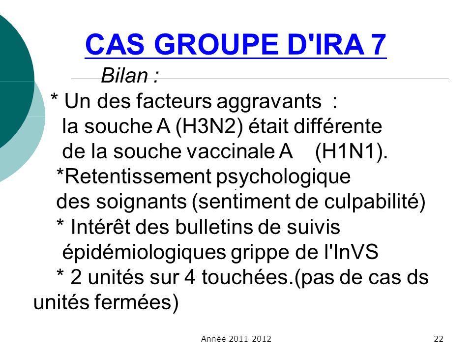 . CAS GROUPE D'IRA 7 Bilan : * Un des facteurs aggravants : la souche A (H3N2) était différente de la souche vaccinale A (H1N1). *Retentissement psych