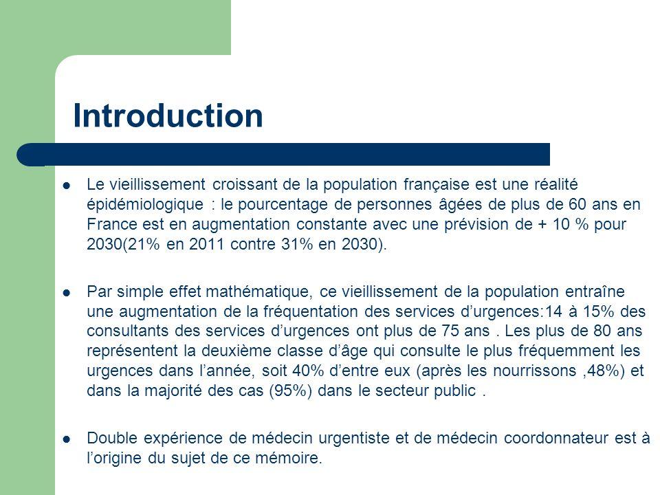 Introduction Le vieillissement croissant de la population française est une réalité épidémiologique : le pourcentage de personnes âgées de plus de 60