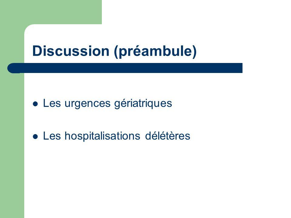 Discussion (préambule) Les urgences gériatriques Les hospitalisations délétères