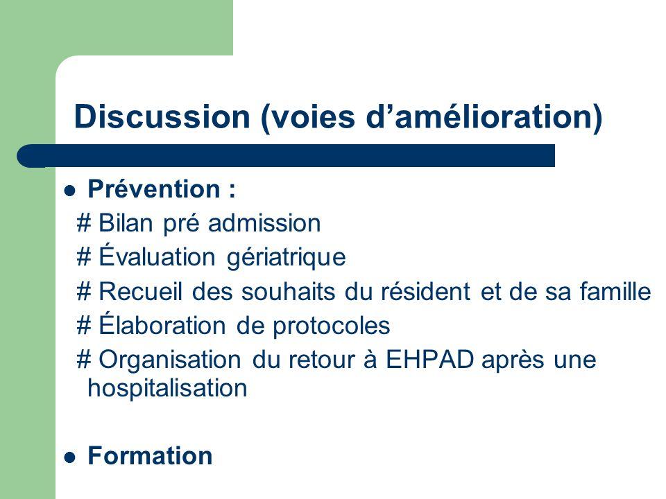 Discussion (voies damélioration) Prévention : # Bilan pré admission # Évaluation gériatrique # Recueil des souhaits du résident et de sa famille # Éla