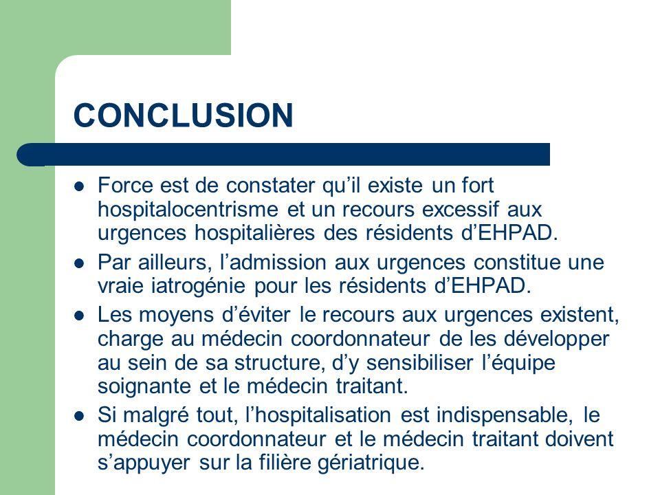CONCLUSION Force est de constater quil existe un fort hospitalocentrisme et un recours excessif aux urgences hospitalières des résidents dEHPAD. Par a