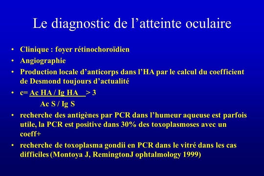 Le diagnostic de latteinte oculaire Clinique : foyer rétinochoroïdien Angiographie Production locale danticorps dans lHA par le calcul du coefficient