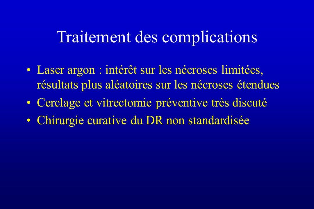 Traitement des complications Laser argon : intérêt sur les nécroses limitées, résultats plus aléatoires sur les nécroses étendues Cerclage et vitrecto
