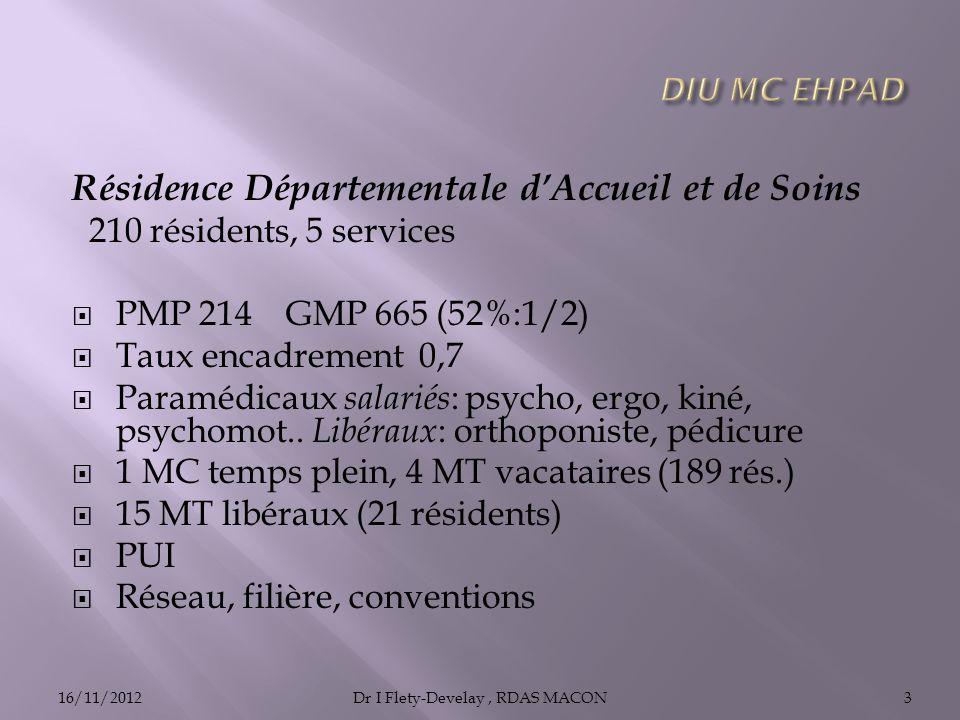 Résidence Départementale dAccueil et de Soins 210 résidents, 5 services PMP 214 GMP 665 (52%:1/2) Taux encadrement 0,7 Paramédicaux salariés : psycho, ergo, kiné, psychomot..