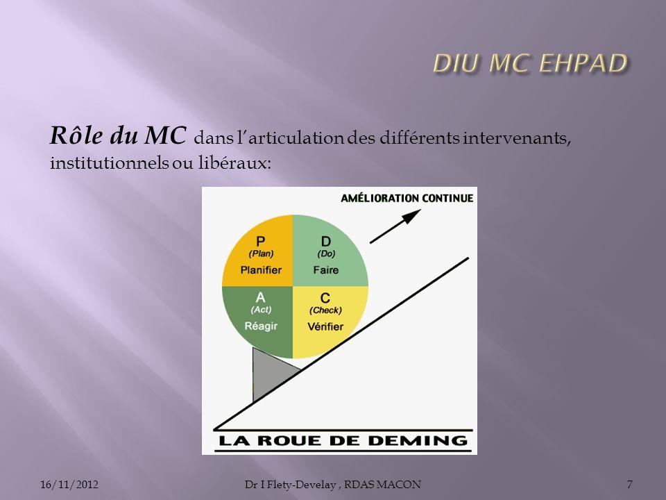 Rôle du MC dans larticulation des différents intervenants, institutionnels ou libéraux: 16/11/2012Dr I Flety-Develay, RDAS MACON7