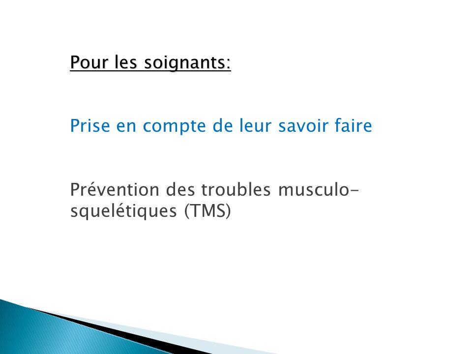 Pour les soignants: Prise en compte de leur savoir faire Prévention des troubles musculo- squelétiques (TMS)
