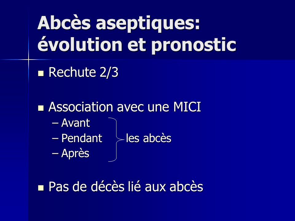 Abcès aseptiques: évolution et pronostic Rechute 2/3 Rechute 2/3 Association avec une MICI Association avec une MICI –Avant –Pendant les abcès –Après