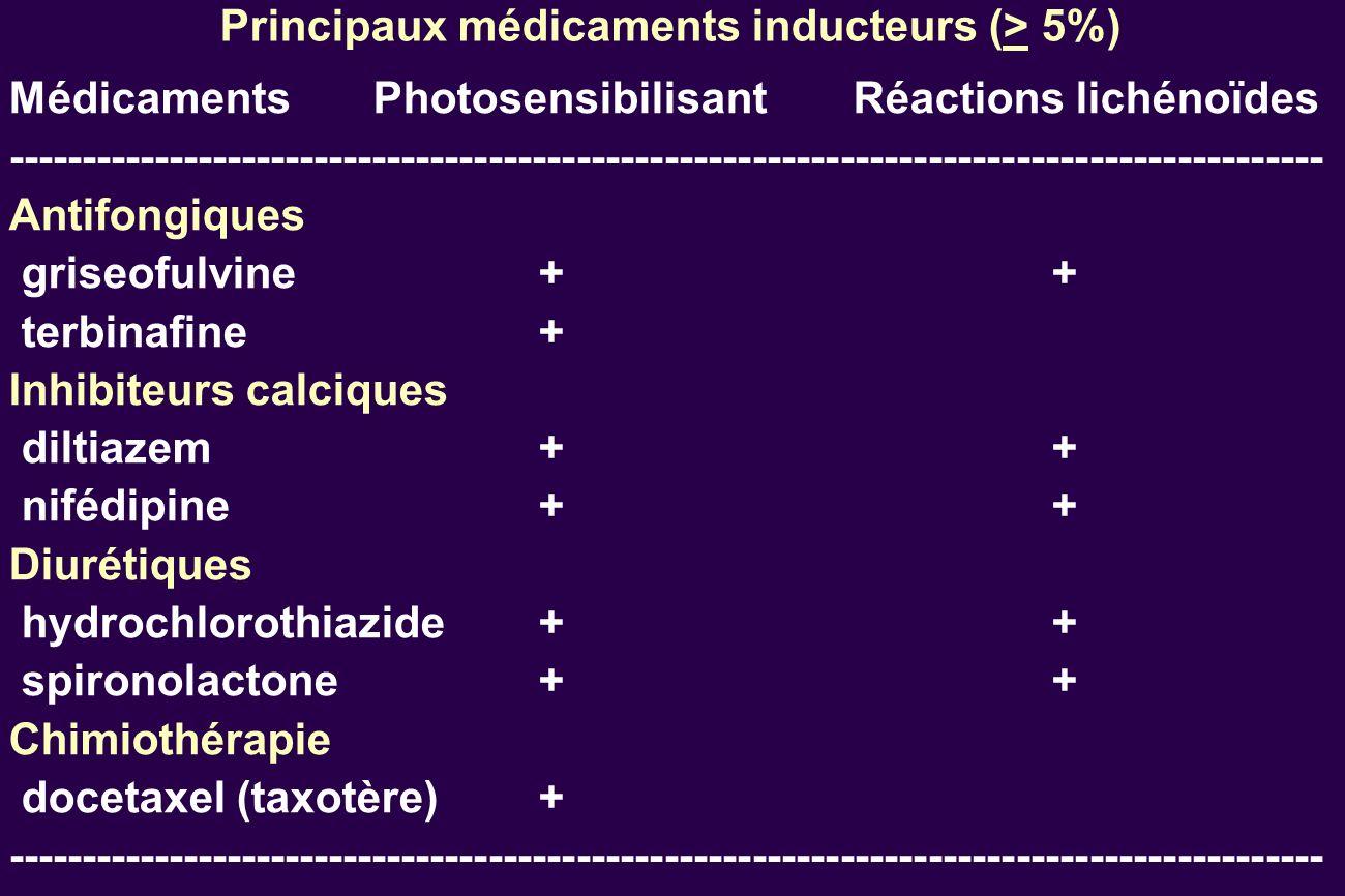 Principaux médicaments inducteurs (> 5%) MédicamentsPhotosensibilisantRéactions lichénoïdes ----------------------------------------------------------