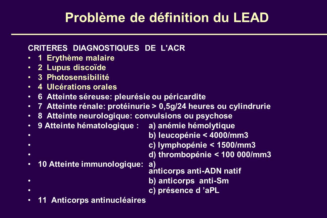 Problème de définition du LEAD CRITERES DIAGNOSTIQUES DE L'ACR 1 Erythème malaire 2 Lupus discoïde 3 Photosensibilité 4 Ulcérations orales 6 Atteinte