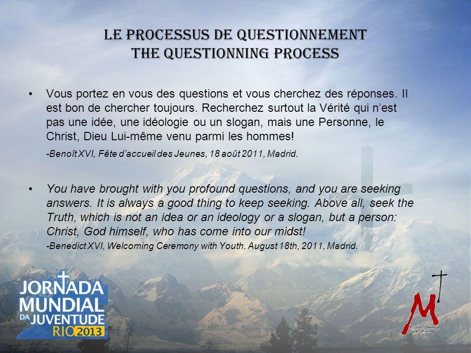 Le Processus de questionnement The Questionning Process Vous portez en vous des questions et vous cherchez des réponses.