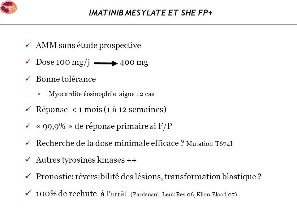 AMM sans étude prospective Dose 100 mg/j 400 mg Bonne tolérance Myocardite éosinophile aigue : 2 cas Réponse < 1 mois (1 à 12 semaines) « 99,9% » de r