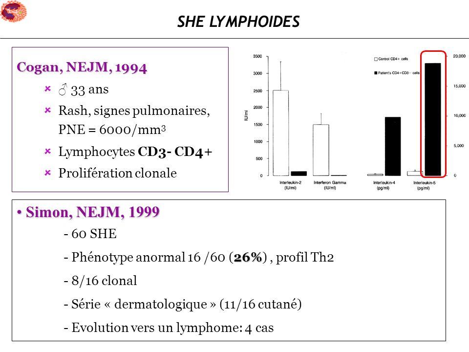 Cogan, NEJM, 1994 33 ans Rash, signes pulmonaires, PNE = 6000/mm 3 Lymphocytes CD3- CD4+ Prolifération clonale Simon, NEJM, 1999 Simon, NEJM, 1999 - 6