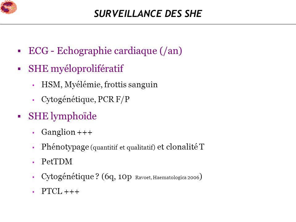 ECG - Echographie cardiaque (/an) SHE myéloprolifératif HSM, Myélémie, frottis sanguin Cytogénétique, PCR F/P SHE lymphoïde Ganglion +++ Phénotypage (