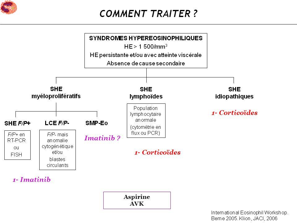 1- Imatinib 1- Corticoïdes Imatinib ? 1- Corticoïdes Aspirine AVK