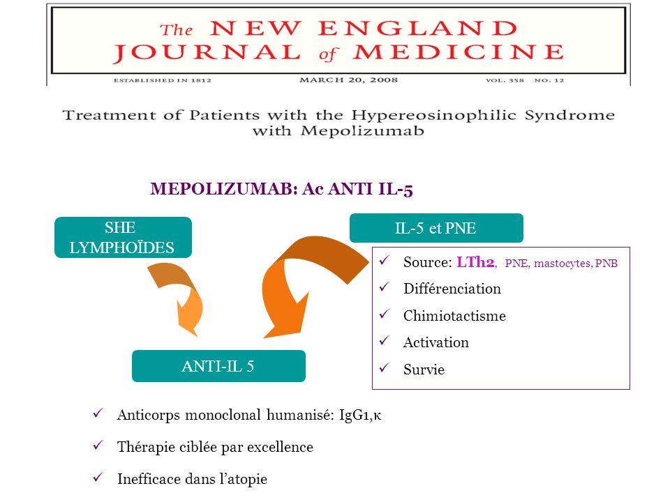 Anticorps monoclonal humanisé: IgG1,κ Thérapie ciblée par excellence Inefficace dans latopie SHE LYMPHOÏDES ANTI-IL 5 IL-5 et PNE Source: LTh2, PNE, m