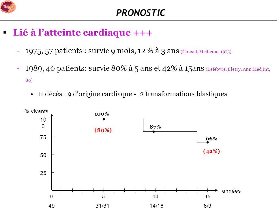 Lié à latteinte cardiaque +++ -1975, 57 patients : survie 9 mois, 12 % à 3 ans (Chusid, Medicine, 1975) -1989, 40 patients: survie 80% à 5 ans et 42%
