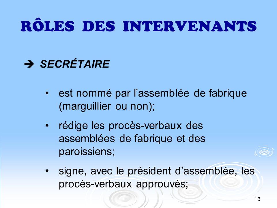 14 RÔLES DES INTERVENANTS TRÉSORIER est nommé par lassemblée de fabrique (marguillier ou non); accomplit les tâches financières et comptables de la fabrique.