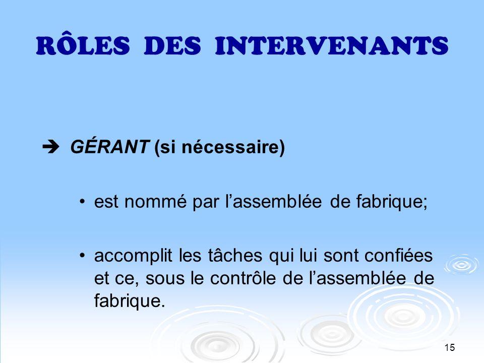 15 RÔLES DES INTERVENANTS GÉRANT (si nécessaire) est nommé par lassemblée de fabrique; accomplit les tâches qui lui sont confiées et ce, sous le contr