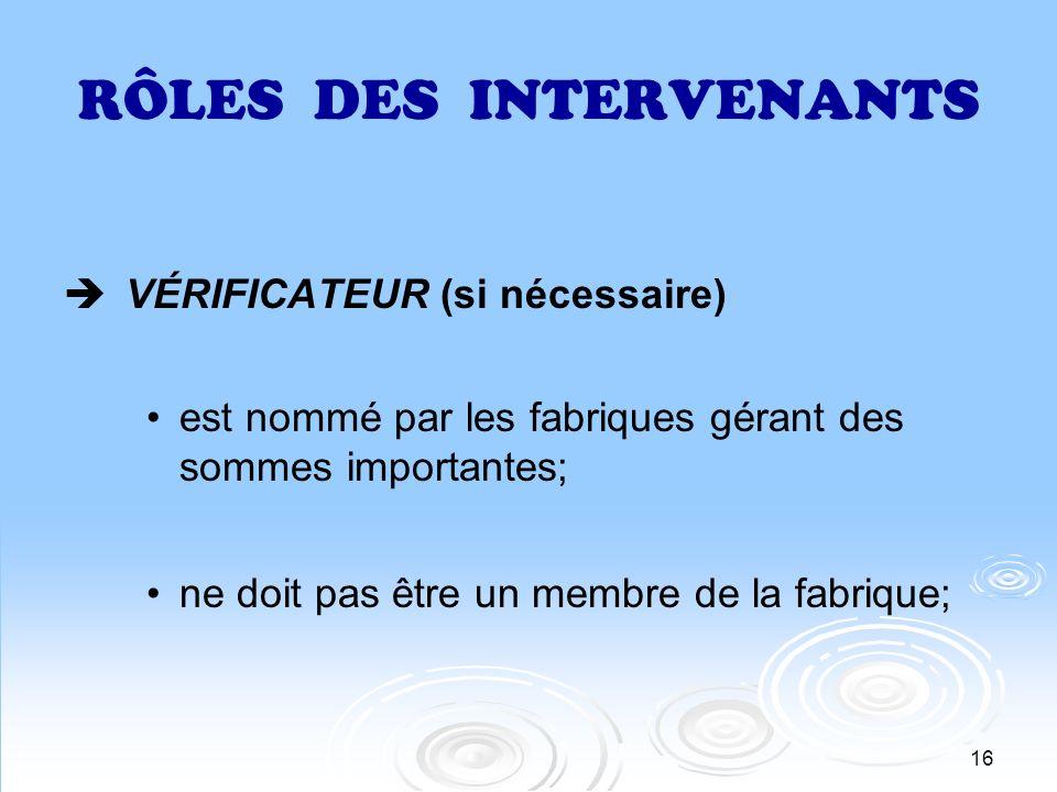 16 RÔLES DES INTERVENANTS VÉRIFICATEUR (si nécessaire) est nommé par les fabriques gérant des sommes importantes; ne doit pas être un membre de la fab