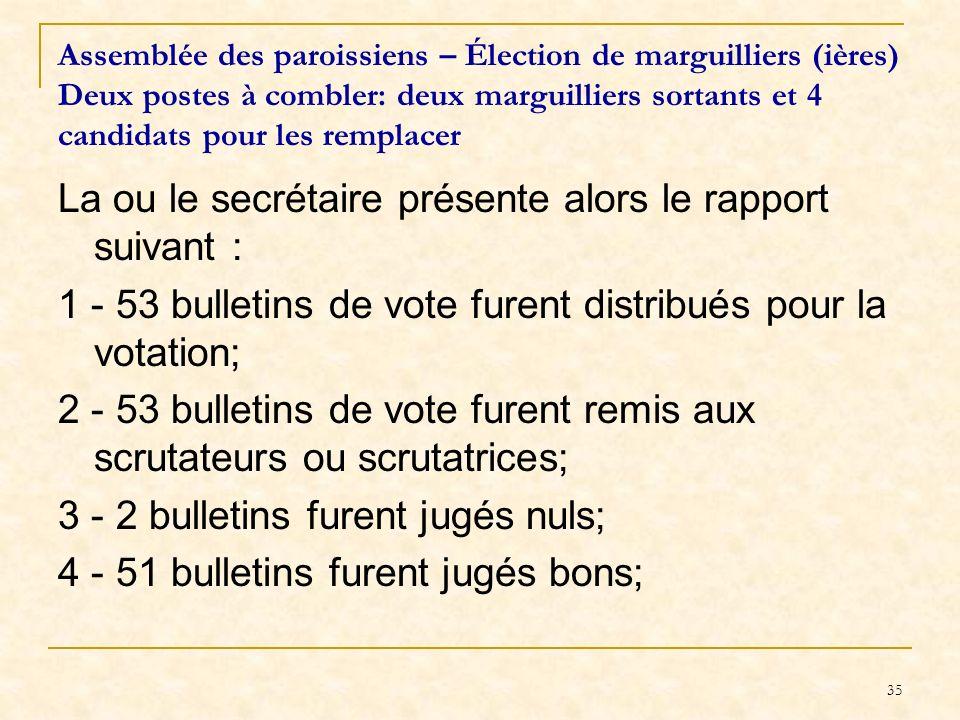 36 Assemblée des paroissiens – Élection de marguilliers (ières) Deux postes à combler: deux marguilliers sortants et 4 candidats pour les remplacer les 51 bulletins dépouillés apportent le résultat suivant : 1.