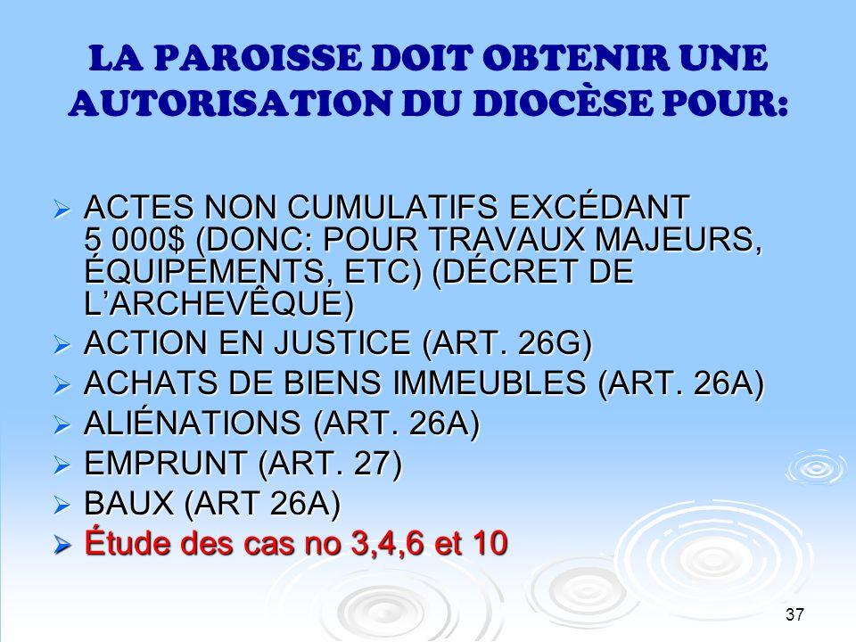38 DANS QUEL ESPRIT COLLABORER AVEC LE CURÉ.