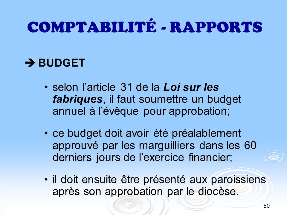 50 COMPTABILITÉ - RAPPORTS BUDGET selon larticle 31 de la Loi sur les fabriques, il faut soumettre un budget annuel à lévêque pour approbation; ce bud